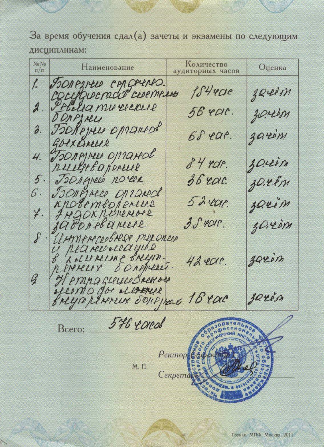 Мухина Марият Мурадалиевна посмотреть документ Диплом о профессиональной переподготовке